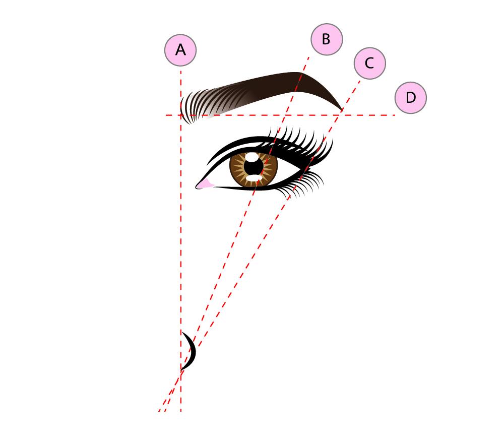 Eyebrows On Fleek Bossladyownit